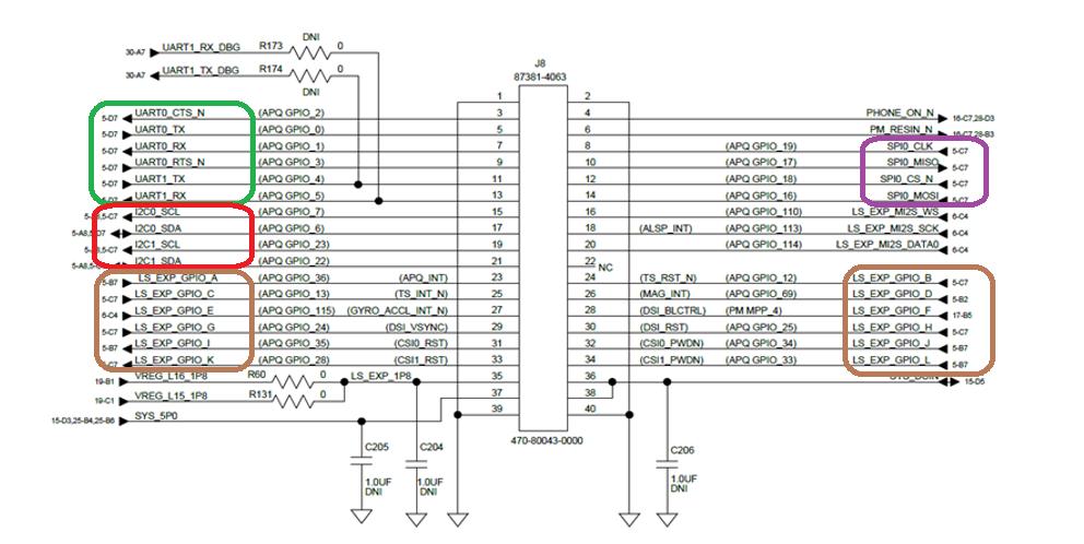 Dragonboard 410c: Android Debug Bridge (ADB) - GPIO Musings